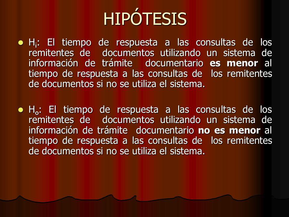 HIPÓTESIS H i : El tiempo de respuesta a las consultas de los remitentes de documentos utilizando un sistema de información de trámite documentario es