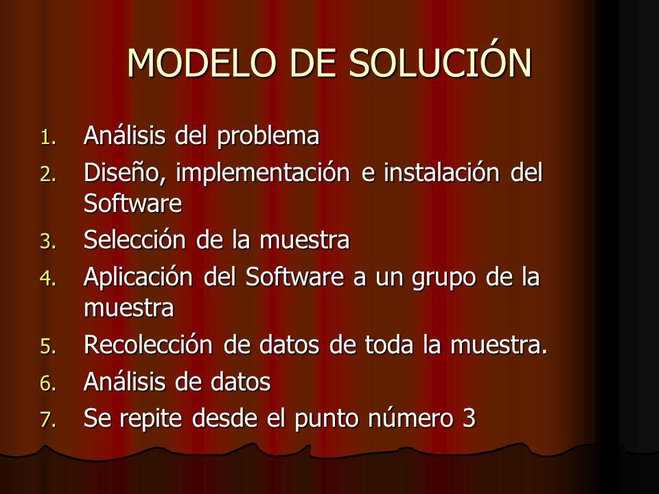 1. Análisis del problema 2. Diseño, implementación e instalación del Software 3. Selección de la muestra 4. Aplicación del Software a un grupo de la m