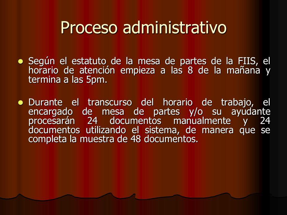 Proceso administrativo Según el estatuto de la mesa de partes de la FIIS, el horario de atención empieza a las 8 de la mañana y termina a las 5pm. Seg