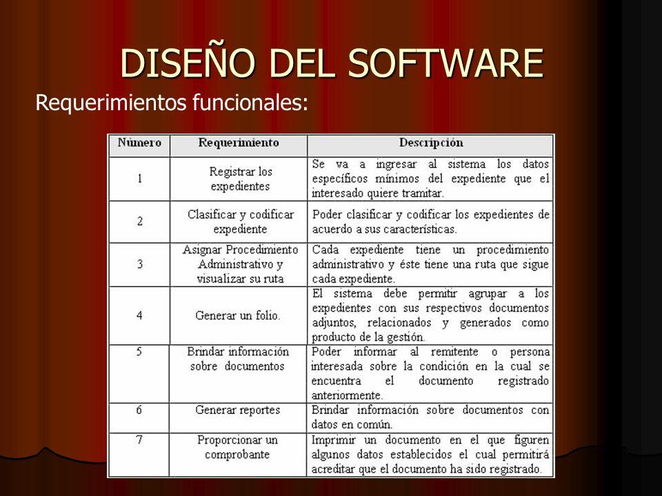 DISEÑO DEL SOFTWARE Requerimientos funcionales: