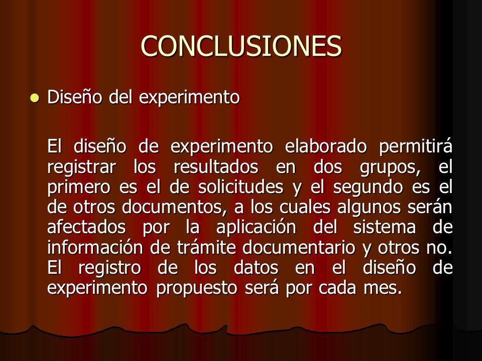 CONCLUSIONES Diseño del experimento Diseño del experimento El diseño de experimento elaborado permitirá registrar los resultados en dos grupos, el pri