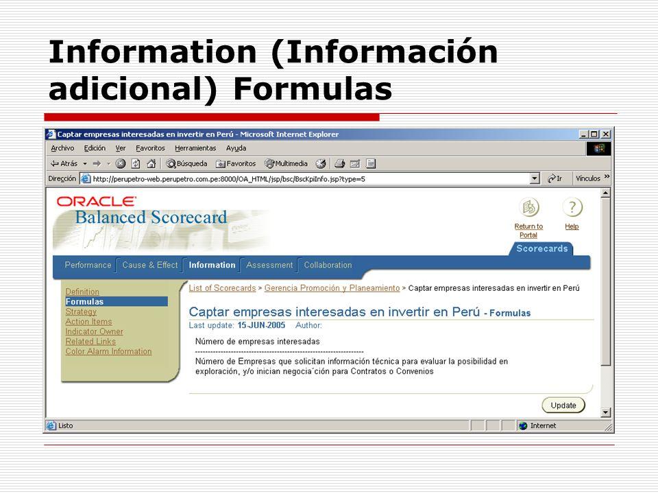 Information (Información adicional) Formulas