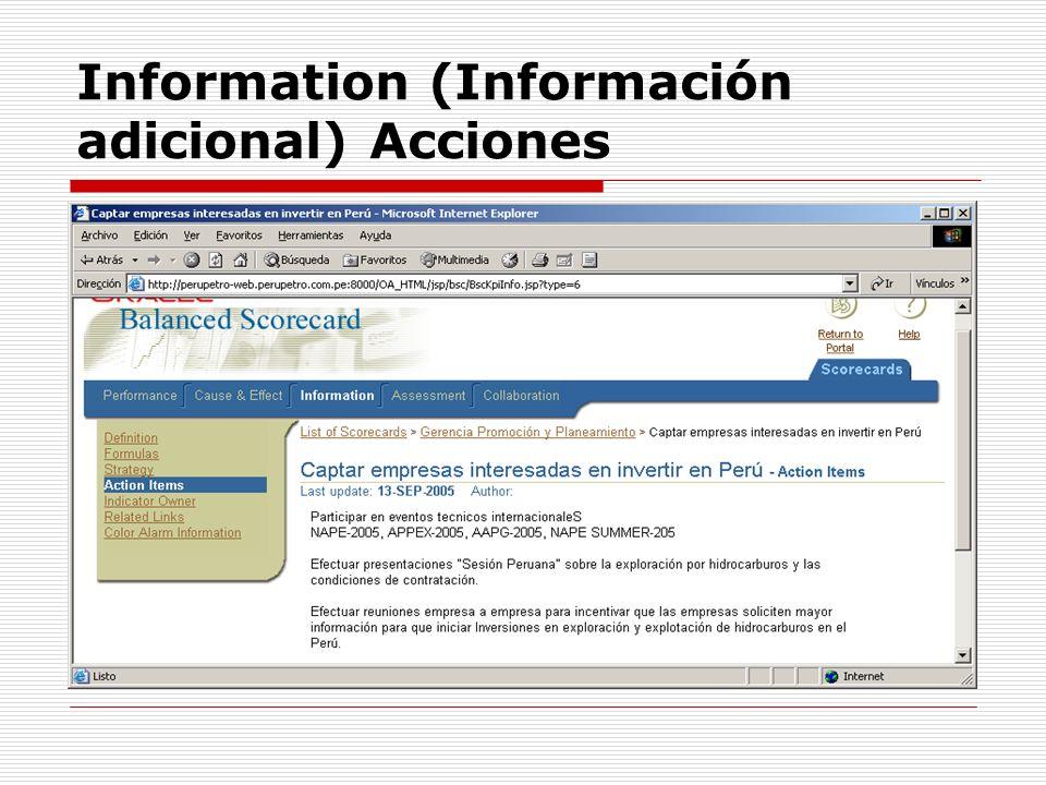 Information (Información adicional) Acciones