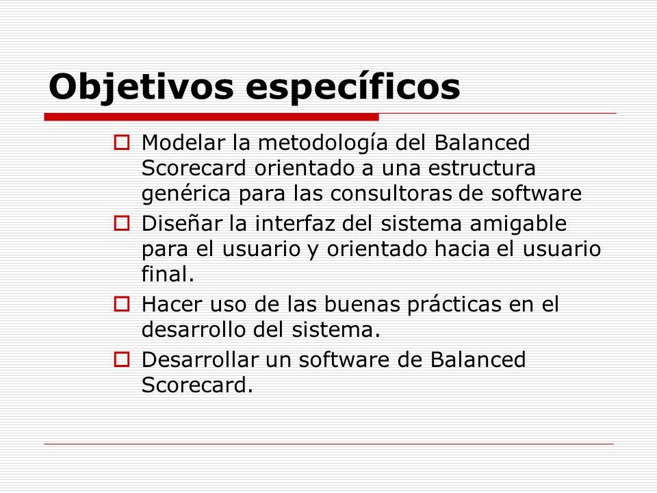 Objetivos específicos Modelar la metodología del Balanced Scorecard orientado a una estructura genérica para las consultoras de software Diseñar la in