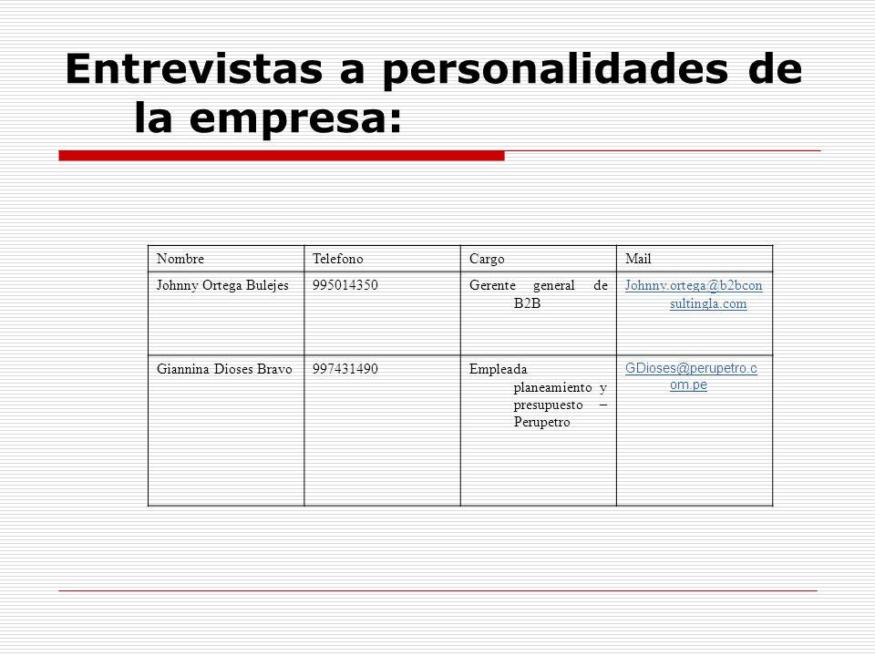 Entrevistas a personalidades de la empresa: NombreTelefonoCargoMail Johnny Ortega Bulejes995014350Gerente general de B2B Johnny.ortega@b2bcon sultingl