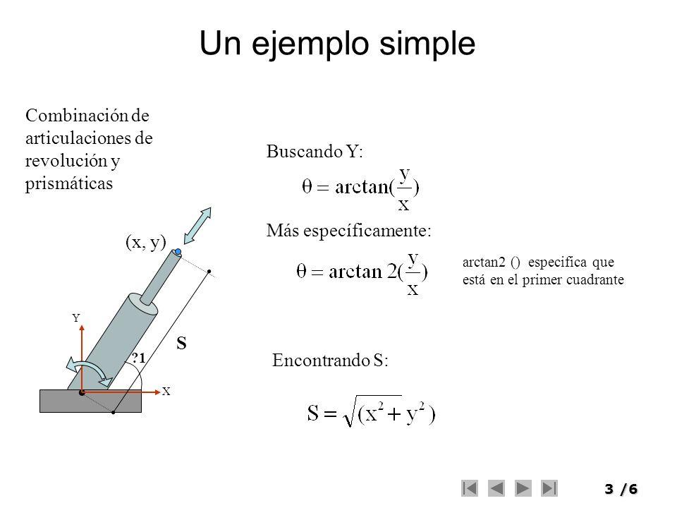 3/6 ?1 X Y S Combinación de articulaciones de revolución y prismáticas (x, y) Buscando Y: Más específicamente: arctan2 () especifica que está en el pr