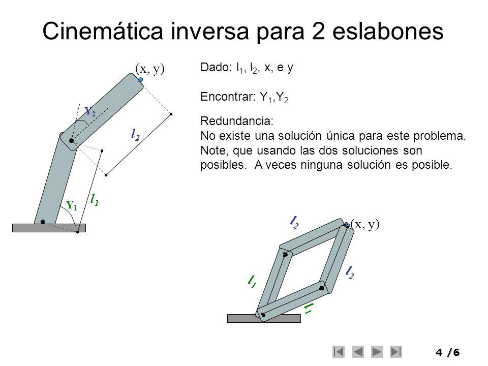 4/6 Y2Y2 Y1Y1 (x, y) l2l2 l1l1 Dado: l 1, l 2, x, e y Encontrar: Y 1,Y 2 Redundancia: No existe una solución única para este problema. Note, que usand