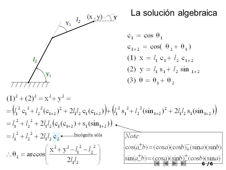 6/6 Incógnita sóla La solución algebraica l1l1 l2l2 2 1 (x, y)