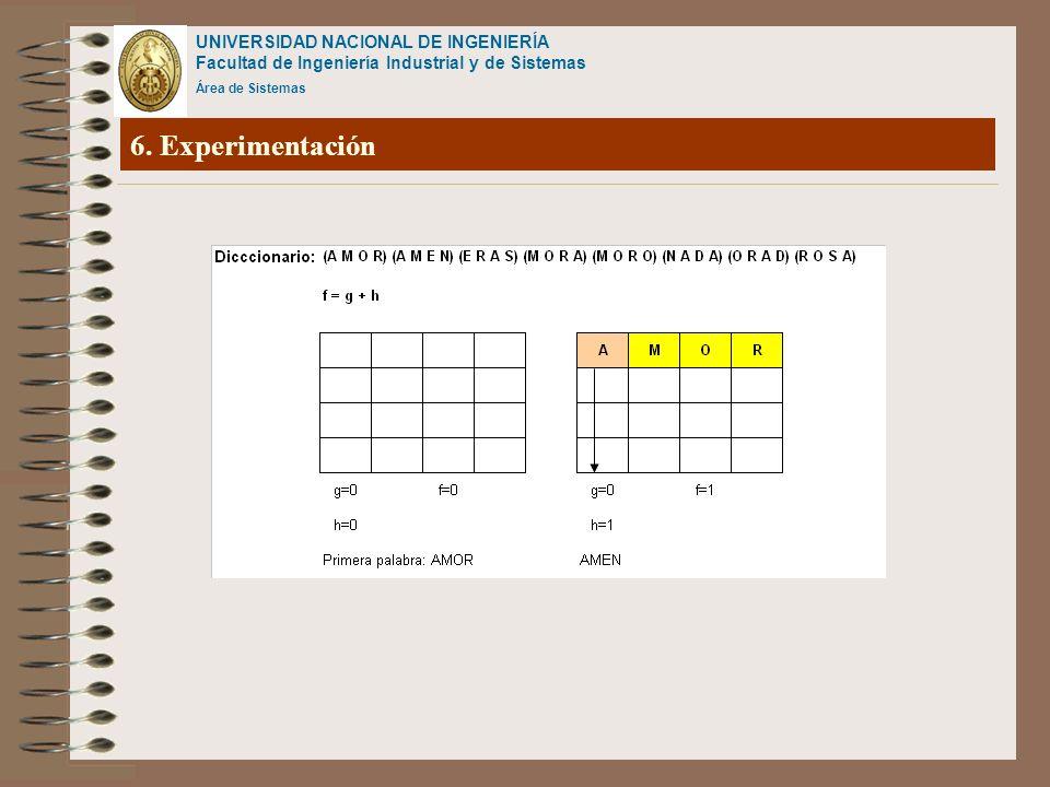 UNIVERSIDAD NACIONAL DE INGENIERÍA Facultad de Ingeniería Industrial y de Sistemas Área de Sistemas 6. Experimentación