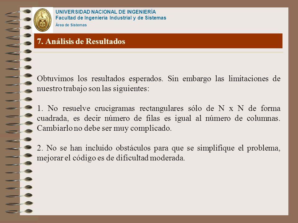 UNIVERSIDAD NACIONAL DE INGENIERÍA Facultad de Ingeniería Industrial y de Sistemas Área de Sistemas 7. Análisis de Resultados Obtuvimos los resultados