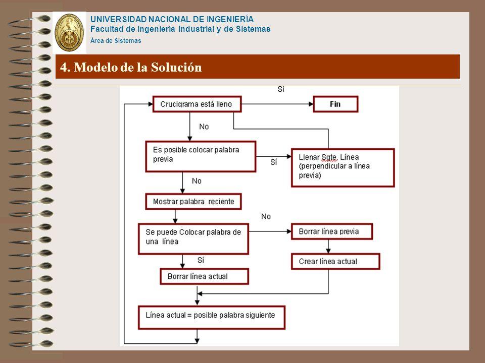 UNIVERSIDAD NACIONAL DE INGENIERÍA Facultad de Ingeniería Industrial y de Sistemas Área de Sistemas 4. Modelo de la Solución