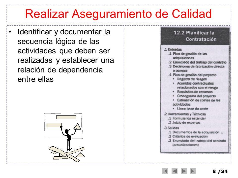 9/34 Realizar Control de Calidad Implica determinar cuales son los recursos y qué cantidad de c/u se utilizará y cuándo estará disponible.