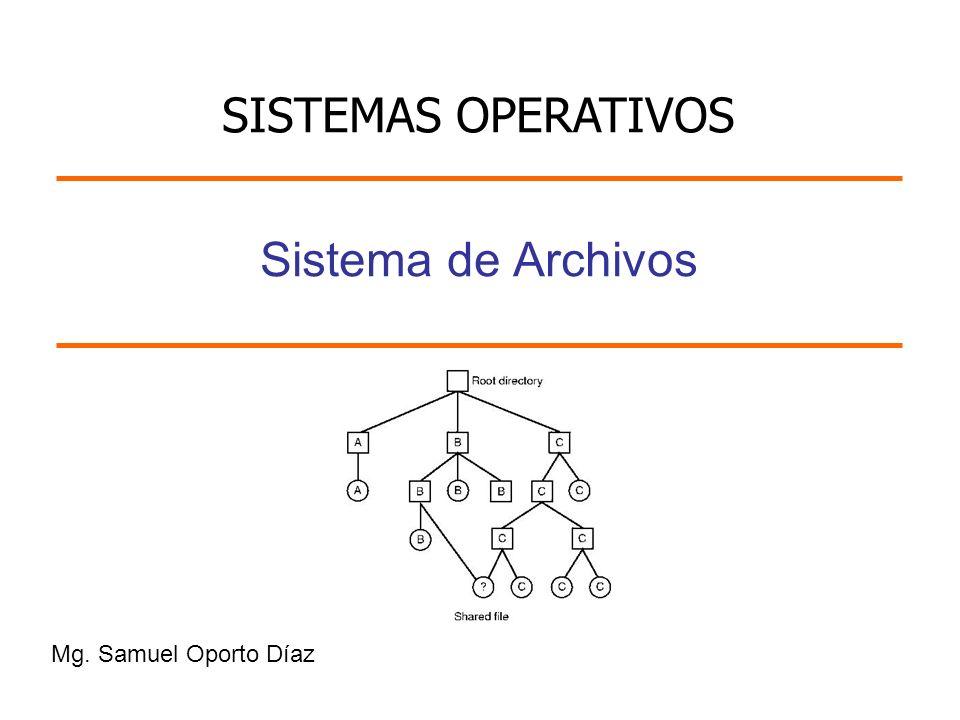 10/53 Concepto de archivo Un espacio lógico de direcciones contiguas usado para almacenar datos Tipos de archivos: –Datos: numéricos carácter binarios –Programas: código fuente archivos objetos (imagen de carga) –Documentos
