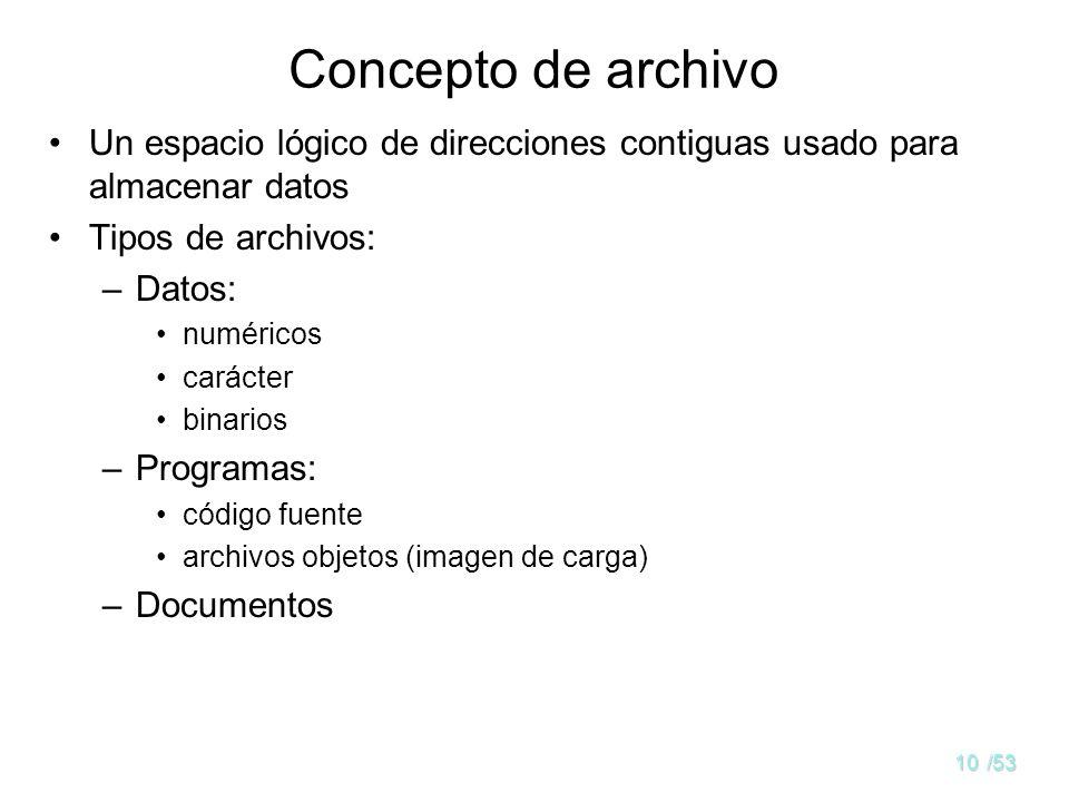 9/53 Contenido Visión del usuario del sistema de archivos Archivos Directorios Servicios de archivos Servicios de directorios Sistemas de archivos El