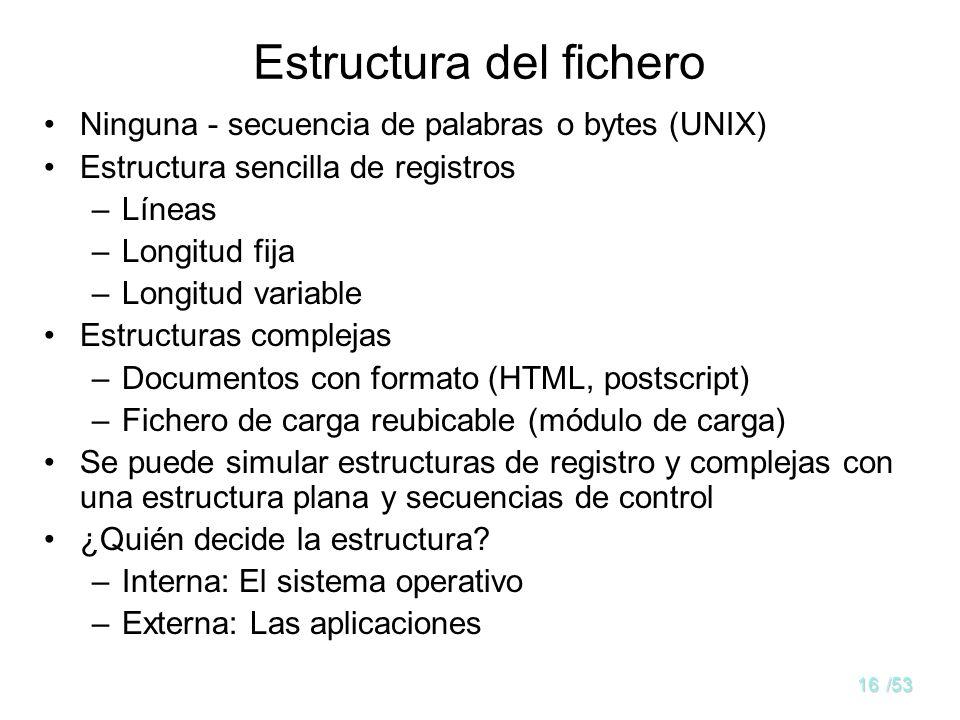 15/53 Nombres de fichero y extensiones II Los directorios relacionan nombres lógicos y descriptores internos de ficheros Las extensiones son significativas para las aplicaciones (html, c, cpp, etc.)