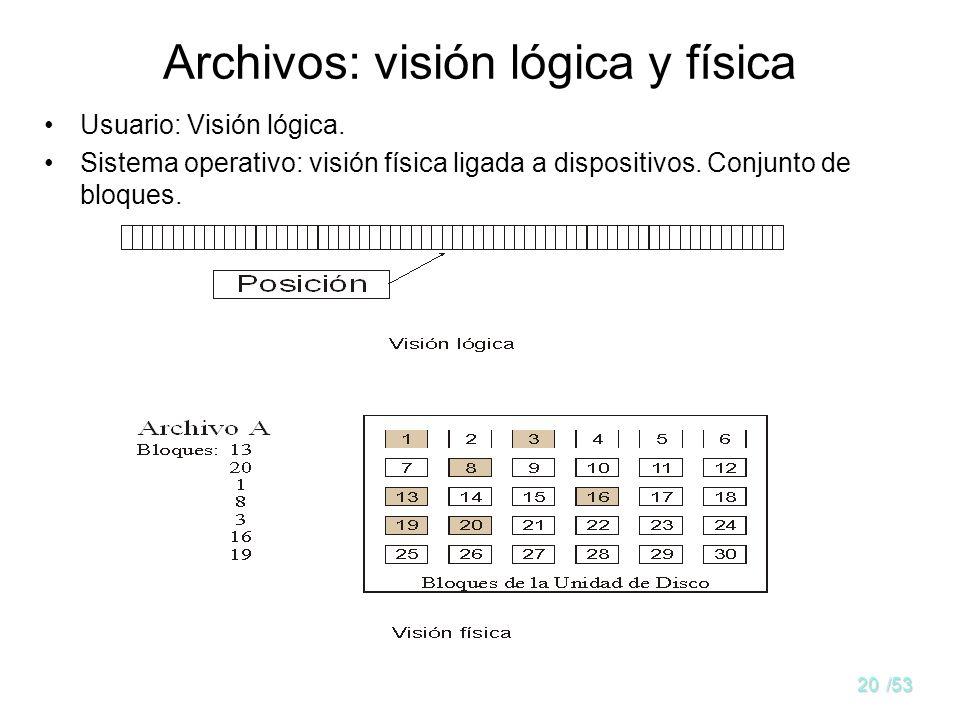 19/53 Estructura de archivo ejecutable LINUX