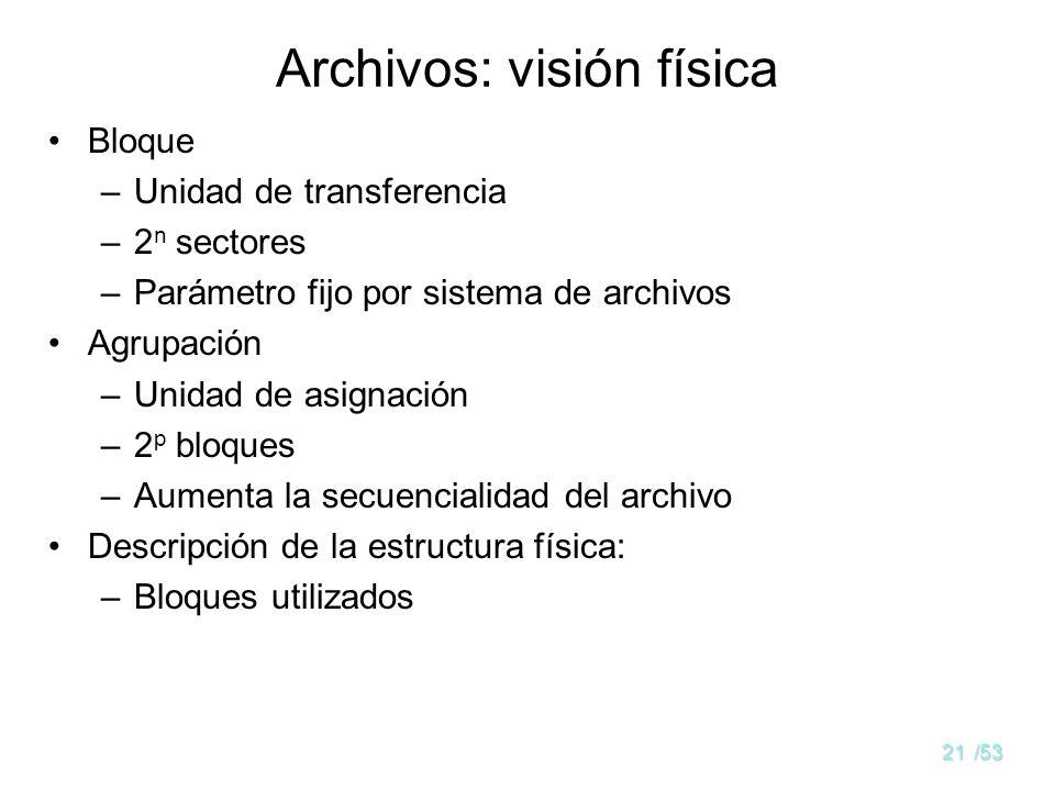 20/53 Archivos: visión lógica y física Usuario: Visión lógica. Sistema operativo: visión física ligada a dispositivos. Conjunto de bloques.