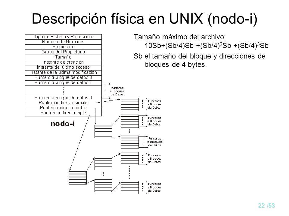 21/53 Archivos: visión física Bloque –Unidad de transferencia –2 n sectores –Parámetro fijo por sistema de archivos Agrupación –Unidad de asignación –