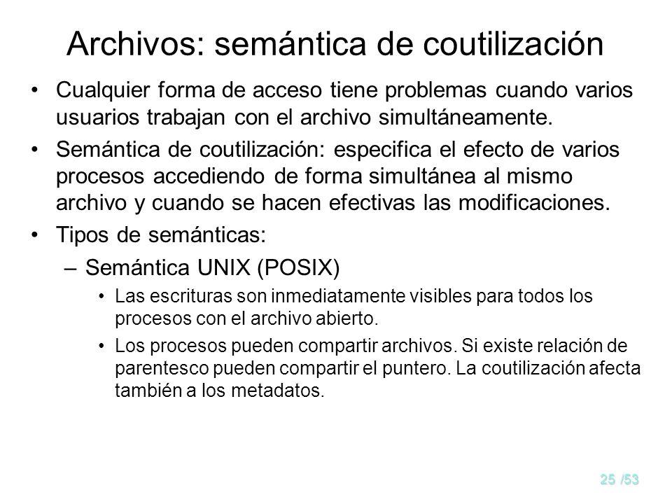 24/53 Métodos de Acceso Acceso secuencial: lectura de los bytes del archivo en orden ascendente, empezando por el principio. –read next, write next, r