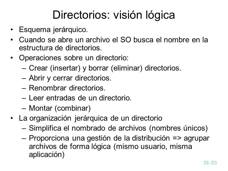 28/53 Concepto de directorio Objeto que relaciona de forma unívoca un nombre de usuario de archivo con su descriptor interno Organizan y proporcionan