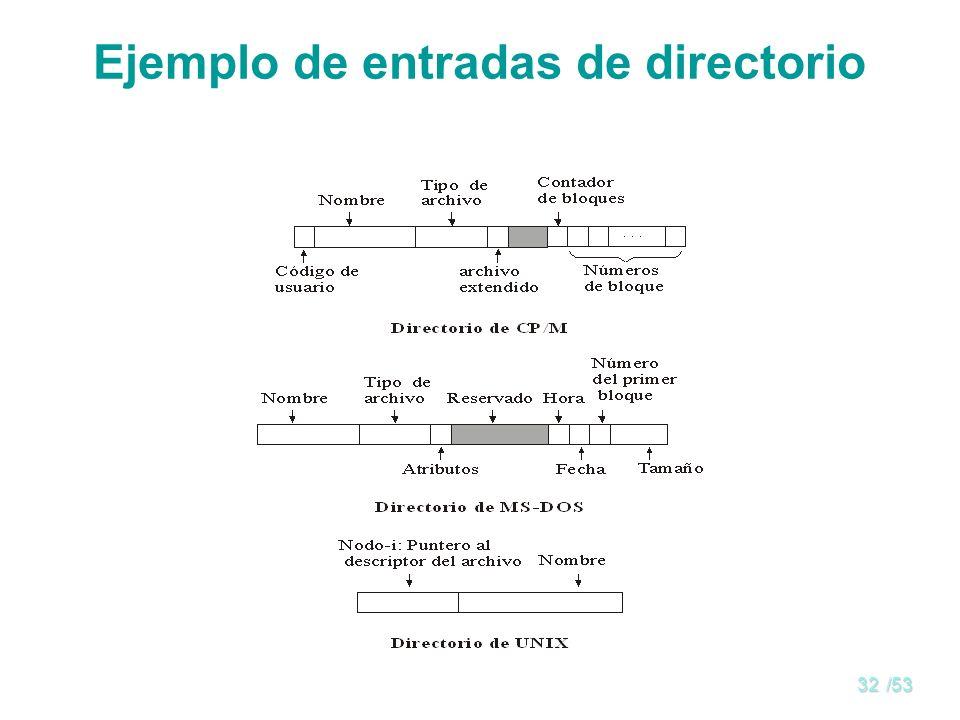 31/53 Estructura de los directorios Tanto la estructura del directorio como los archivos residen en discos Los directorios se suelen implementar como
