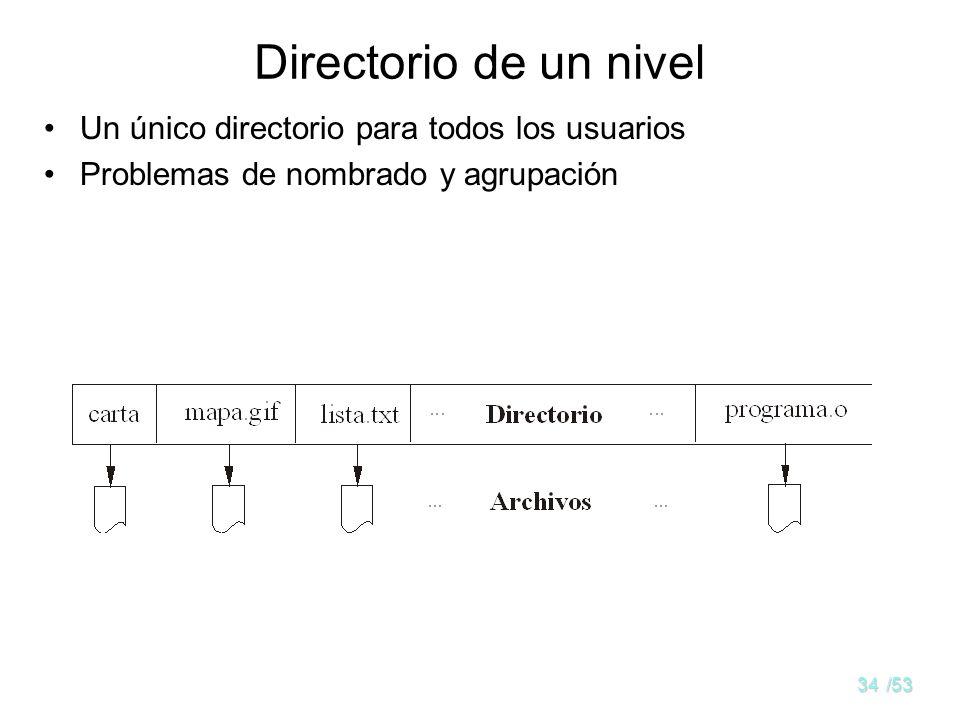 33/53 Organización del directorio Eficiencia: localizar un archivo rápidamente Nombrado: conveniente y sencillo para los usuarios –Dos usuarios pueden