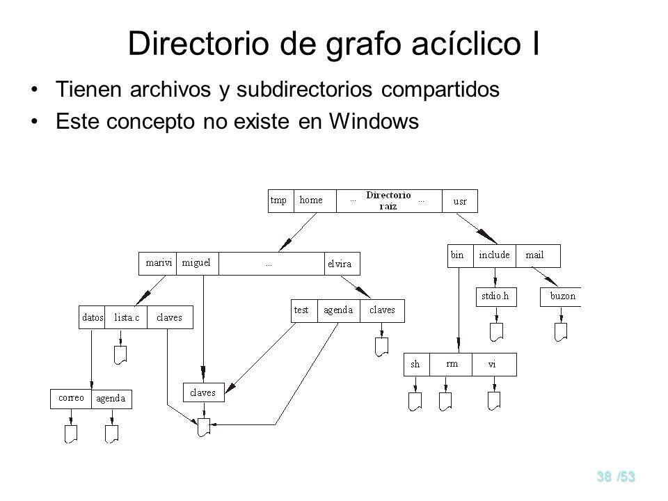37/53 Directorio con estructura de árbol Los nombres absolutos contienen todo el camino Los nombres relativos parten del directorio de trabajo o actual Cambio de directorio: –cd /spell/mail/prog –cd prog Borrar un archivo: rm Crear un subdirectorio: mkdir Ejemplo: –cd /spell/mail –mkdir count –ls /spell/mail/count Borrar un subdirectorio: rm -r mail