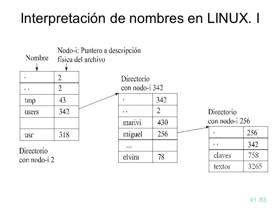 40/53 Nombres jerárquicos Nombre absoluto: especificación del nombre respecto a la raíz (/ en LINUX, \ en Windows). Nombre relativo: especificación de