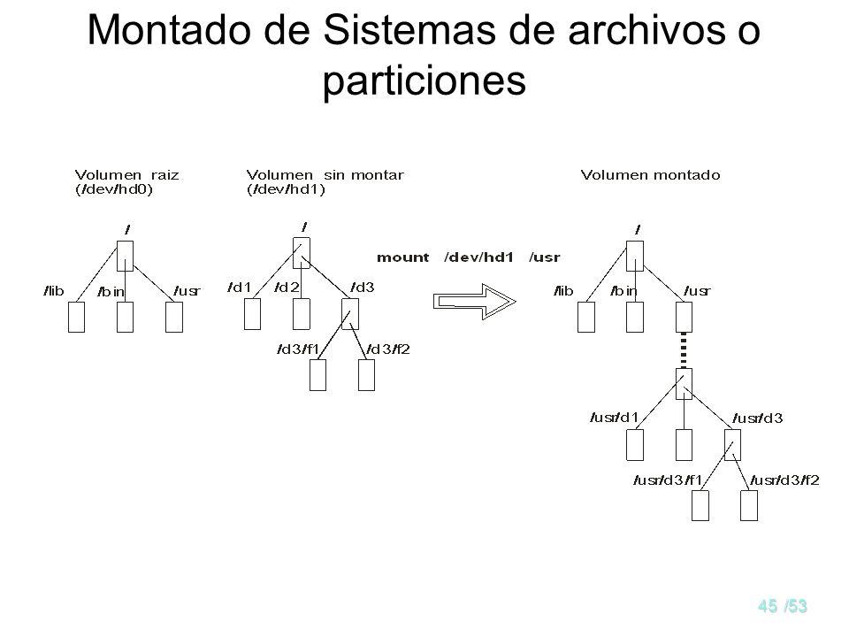 44/53 Sistemas de archivos y particiones Volumen: conjunto coherente de metainformación y datos. Ejemplos de Sistemas de archivos: