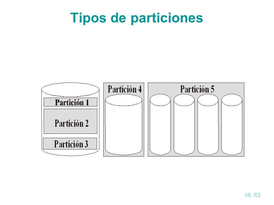 47/53 Sistemas de archivos y particiones El sistema de archivos permite organizar la información dentro de los dispositivos de almacenamiento secundar