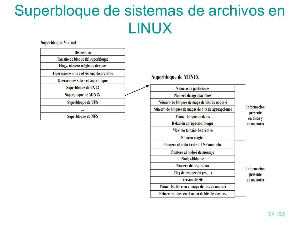 53/53 Estructuras de sistemas de archivos