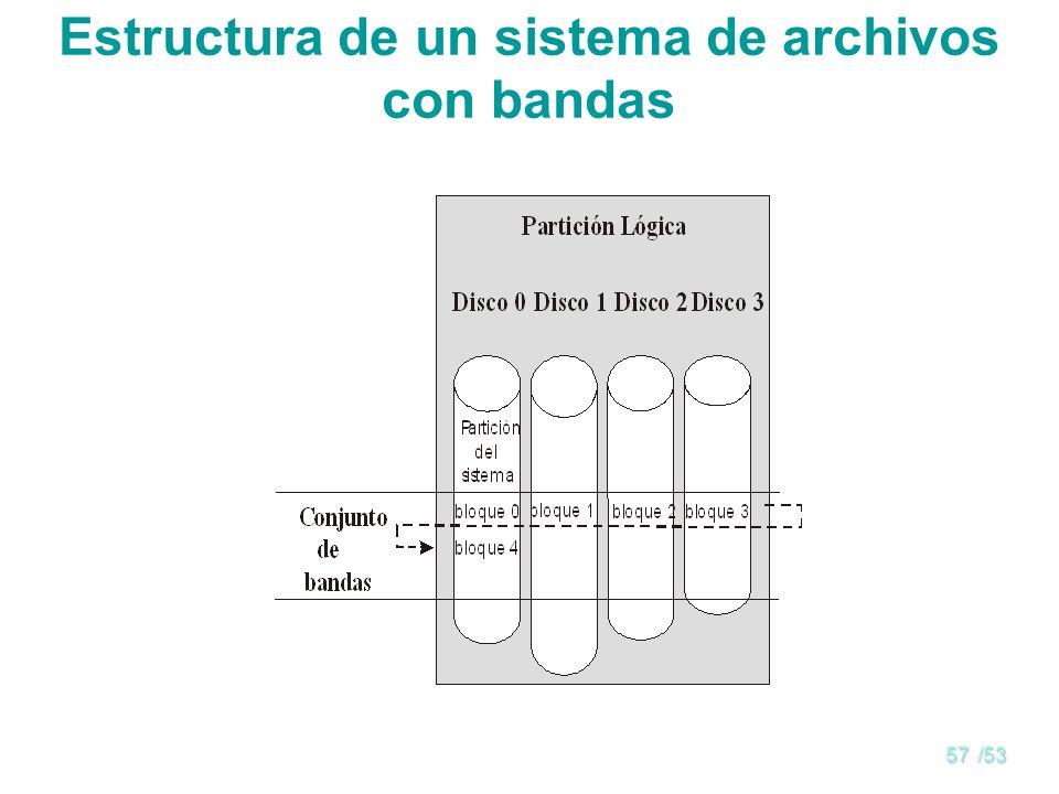 56/53 Estructura del FFS