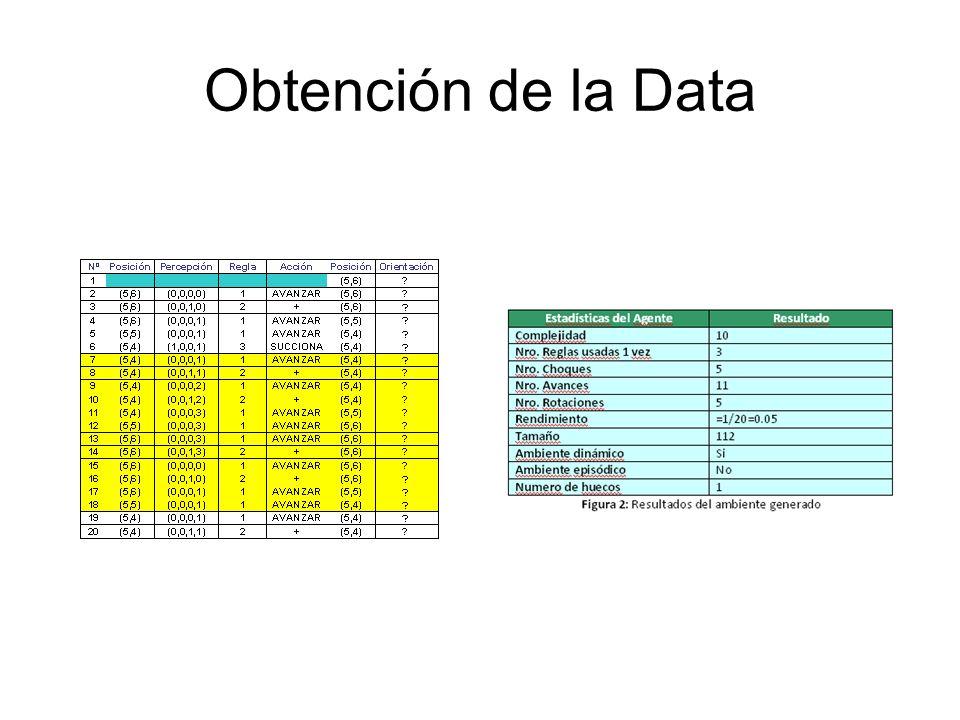 Obtención de la Data