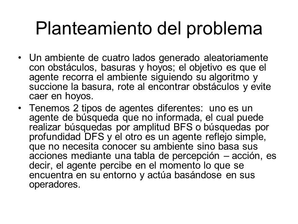 Planteamiento del problema Un ambiente de cuatro lados generado aleatoriamente con obstáculos, basuras y hoyos; el objetivo es que el agente recorra e