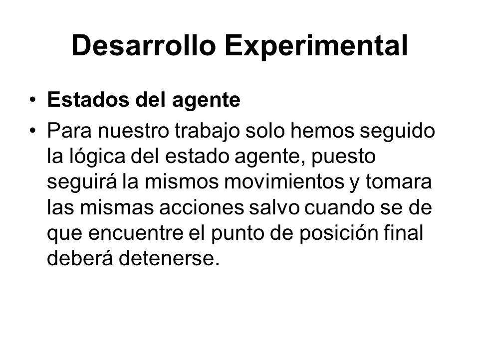 Desarrollo Experimental Estados del agente Para nuestro trabajo solo hemos seguido la lógica del estado agente, puesto seguirá la mismos movimientos y