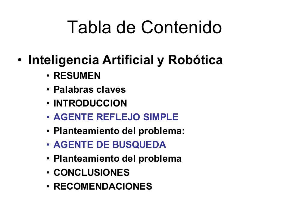 Tabla de Contenido Inteligencia Artificial y Robótica RESUMEN Palabras claves INTRODUCCION AGENTE REFLEJO SIMPLE Planteamiento del problema: AGENTE DE