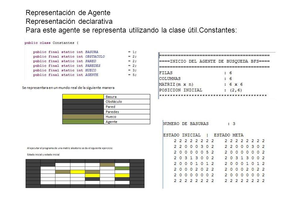 Representación de Agente Representación declarativa Para este agente se representa utilizando la clase útil.Constantes: