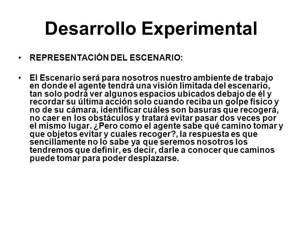 Desarrollo Experimental COMPORTAMIENTO: –Inicia su recorrido con left.