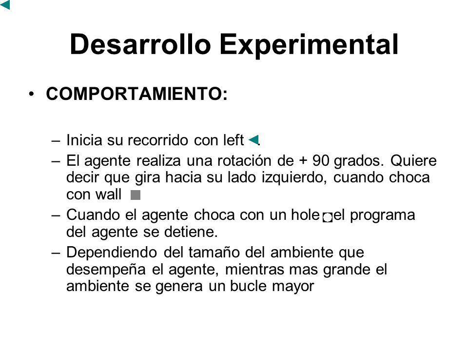Desarrollo Experimental COMPORTAMIENTO: –Inicia su recorrido con left. –El agente realiza una rotación de + 90 grados. Quiere decir que gira hacia su