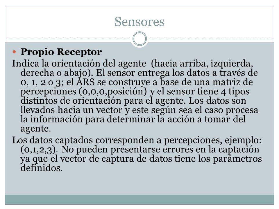 Sensores Propio Receptor Indica la orientación del agente (hacia arriba, izquierda, derecha o abajo). El sensor entrega los datos a través de 0, 1, 2