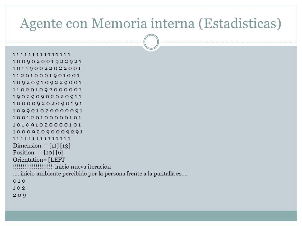 Agente con Memoria interna (Estadisticas) 1 1 1 1 1 1 1 1 1 1 1 1 1 1 1 1 0 0 9 0 2 0 0 1 9 2 2 9 2 1 1 0 1 1 9 0 0 2 2 0 2 2 0 0 1 1 1 2 0 1 0 0 0 1