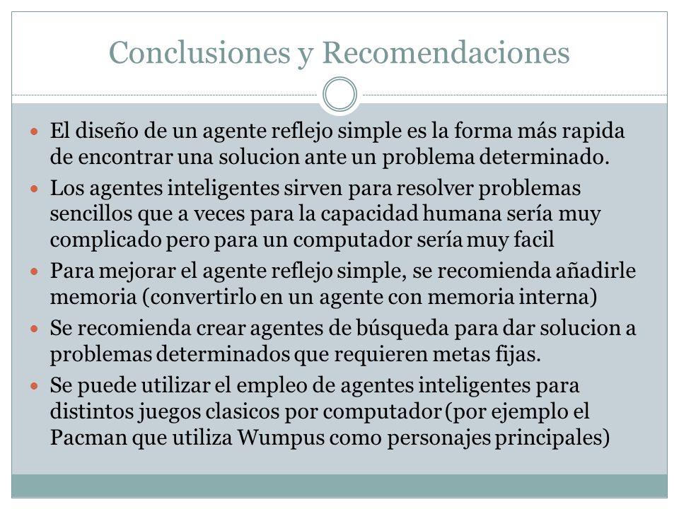 Conclusiones y Recomendaciones El diseño de un agente reflejo simple es la forma más rapida de encontrar una solucion ante un problema determinado. Lo