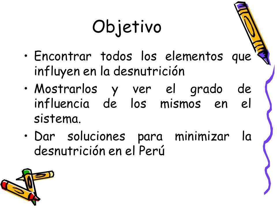 Finalidad Mostrar porque la desnutrición es una de las causas que influyen en el rendimiento de los estudiantes peruanos.
