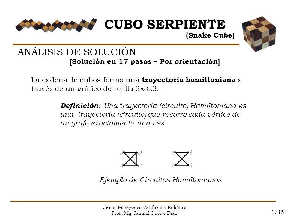 CUBO SERPIENTE (Snake Cube) Curso: Inteligencia Artificial y Robótica Prof.: Mg. Samuel Oporto Díaz 1/15 ANÁLISIS DE SOLUCIÓN [Solución en 17 pasos –