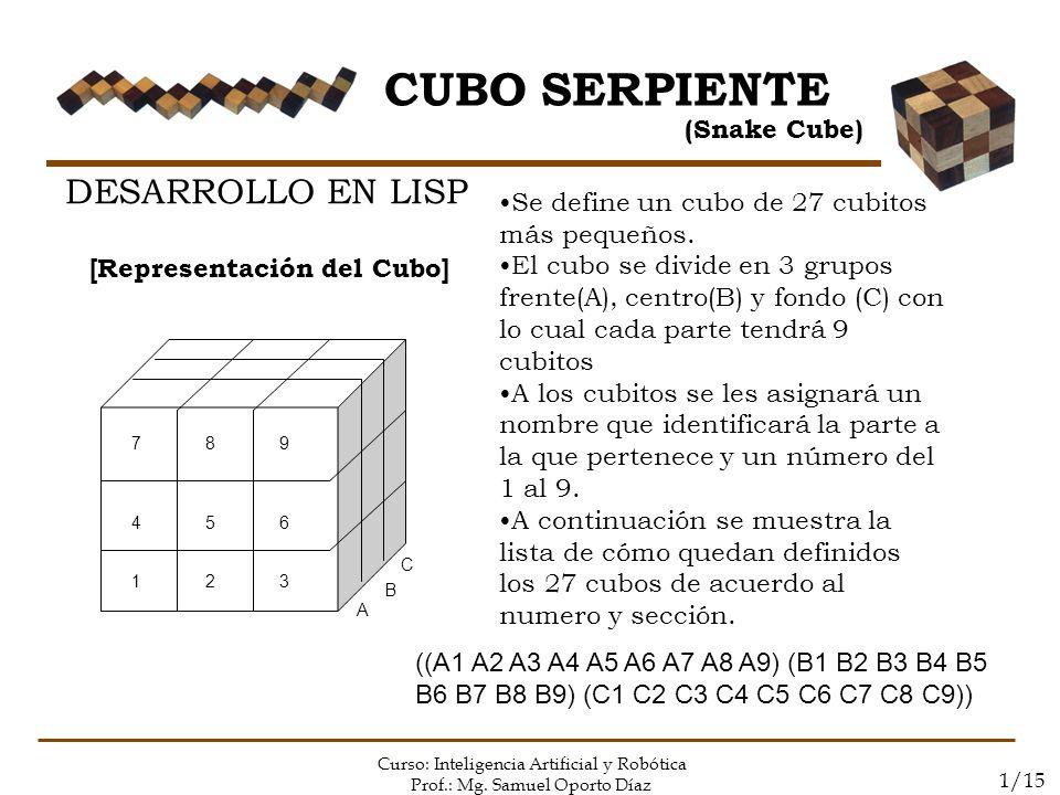 CUBO SERPIENTE (Snake Cube) Curso: Inteligencia Artificial y Robótica Prof.: Mg. Samuel Oporto Díaz 1/15 DESARROLLO EN LISP [Representación del Cubo]
