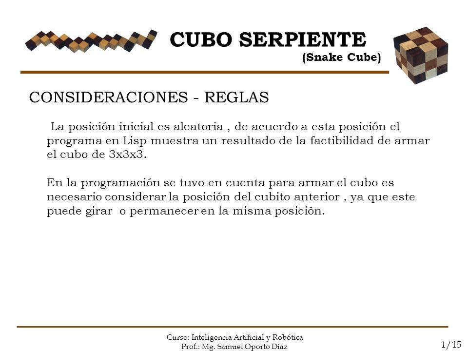 CUBO SERPIENTE (Snake Cube) Curso: Inteligencia Artificial y Robótica Prof.: Mg. Samuel Oporto Díaz 1/15 CONSIDERACIONES - REGLAS La posición inicial