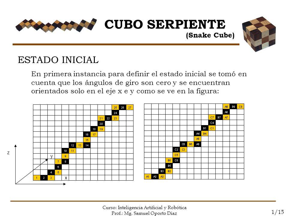 CUBO SERPIENTE (Snake Cube) Curso: Inteligencia Artificial y Robótica Prof.: Mg. Samuel Oporto Díaz 1/15 ESTADO INICIAL En primera instancia para defi