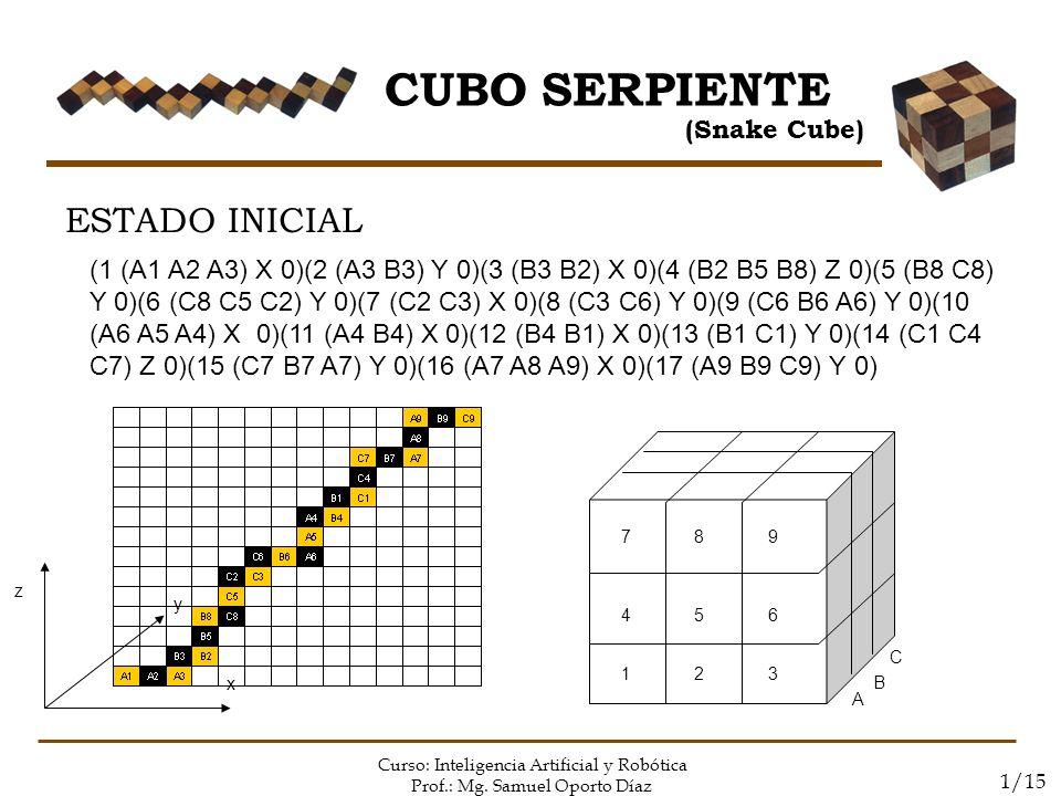 CUBO SERPIENTE (Snake Cube) Curso: Inteligencia Artificial y Robótica Prof.: Mg. Samuel Oporto Díaz 1/15 ESTADO INICIAL z y x (1 (A1 A2 A3) X 0)(2 (A3