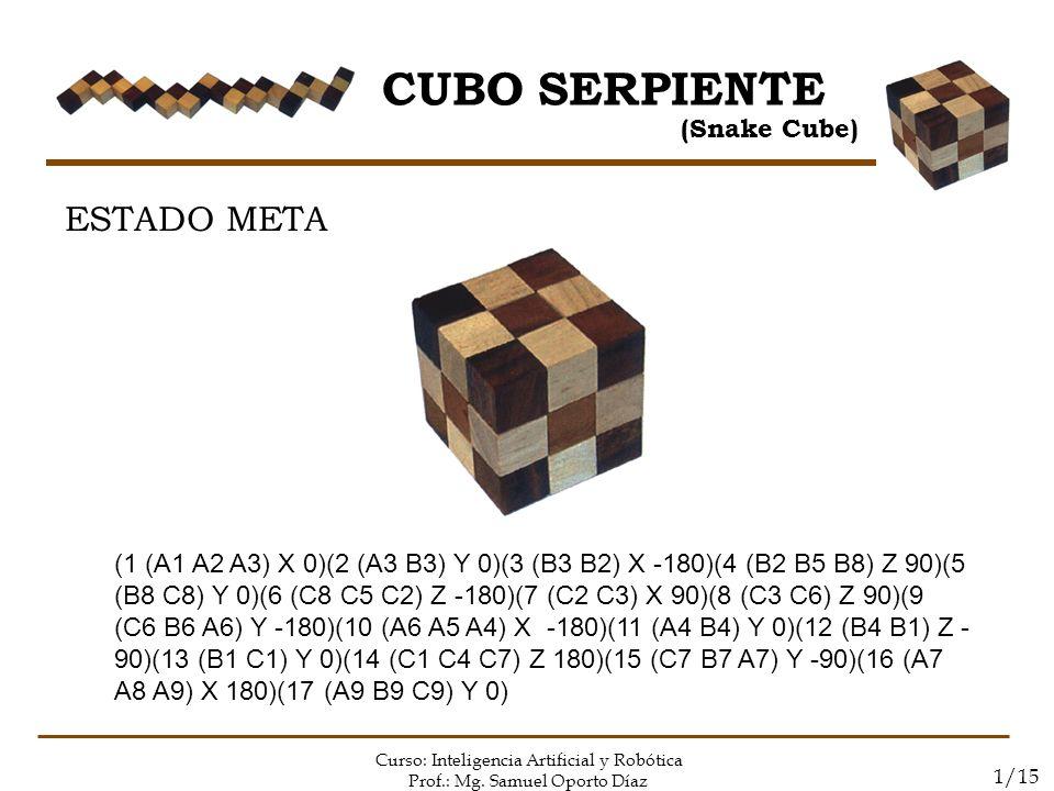 CUBO SERPIENTE (Snake Cube) Curso: Inteligencia Artificial y Robótica Prof.: Mg. Samuel Oporto Díaz 1/15 ESTADO META (1 (A1 A2 A3) X 0)(2 (A3 B3) Y 0)