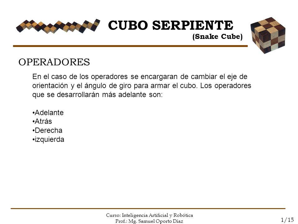 CUBO SERPIENTE (Snake Cube) Curso: Inteligencia Artificial y Robótica Prof.: Mg. Samuel Oporto Díaz 1/15 OPERADORES En el caso de los operadores se en